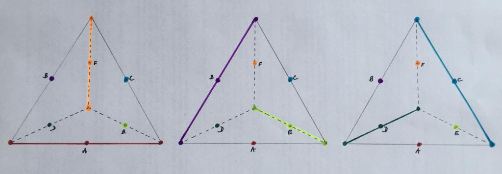 Obrázek 3: Tři tůzná řešení.